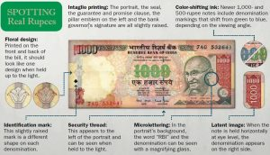 indian currency note
