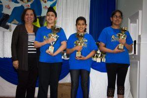 ALOHA MR sandhu daughters pics