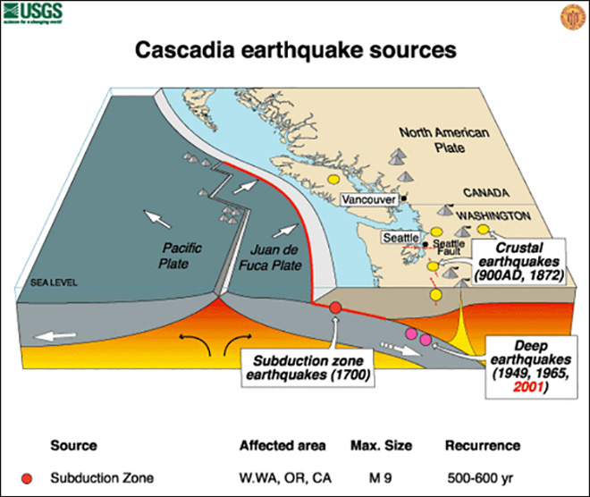 Cascadia_earthquake_zone_660
