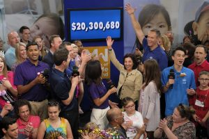 BCCHF Final total $20,300,680
