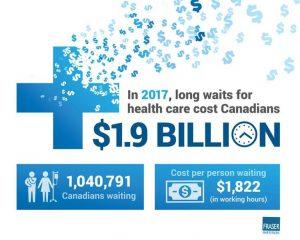 one million canadian
