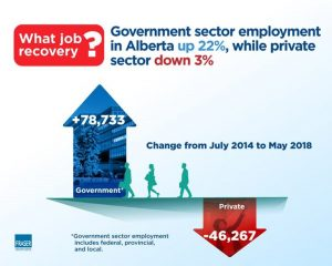 Alberta Jobs